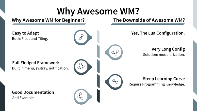 Illustration: Why Awesome WM?
