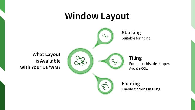 Illustration: Window Manager Layout