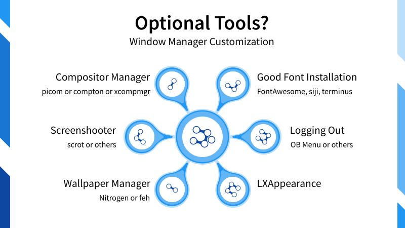 Illustration: Window Manager Tools