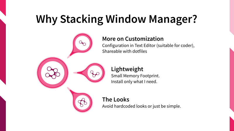 Illustration: Why Stacking Window Manager?
