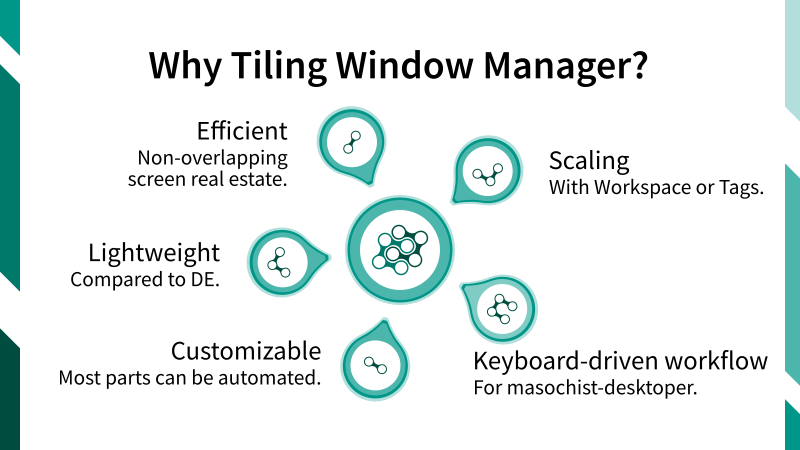 Illustration: Why Tiling Window Manager?