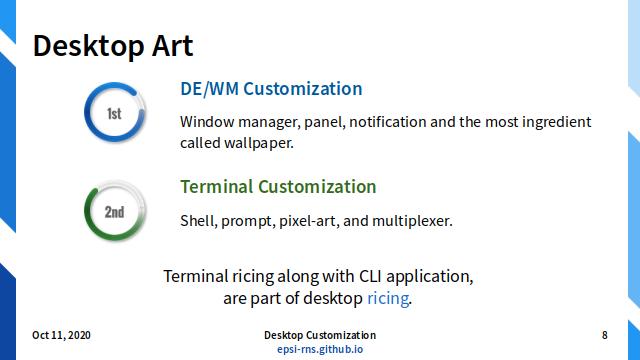 Slide - Customization: Part of Desktop Art