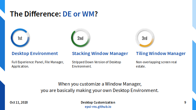 Slide - Customization: The Difference Between DE and WM