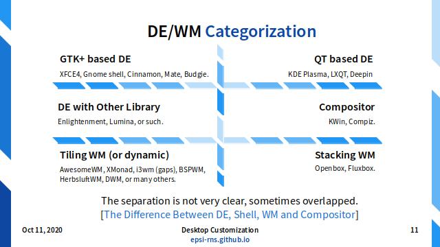 Slide - Customization: DE Customization