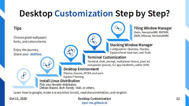 Slide - Preface: Desktop Customization Step by Step