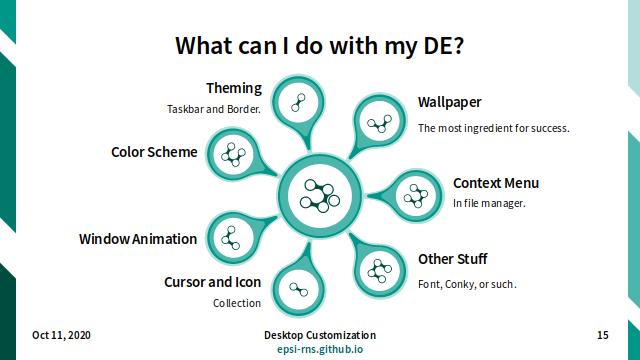 Slide - DE: What can I do with my DE