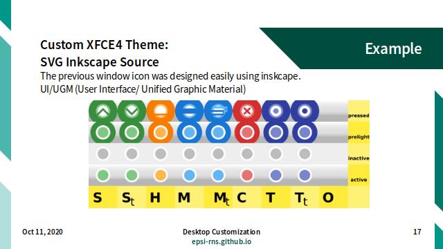 Slide- DE: XFCE4 Theme: SVG Inkscape Source