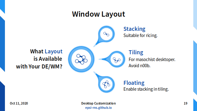 Slide - Layout: What Layout