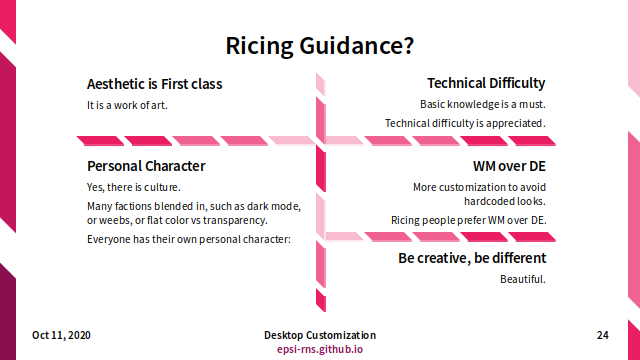 Slide - Ricing: Ricing Guidance