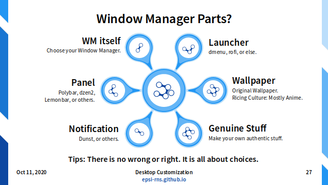 Slide - WM: Window Manager Parts