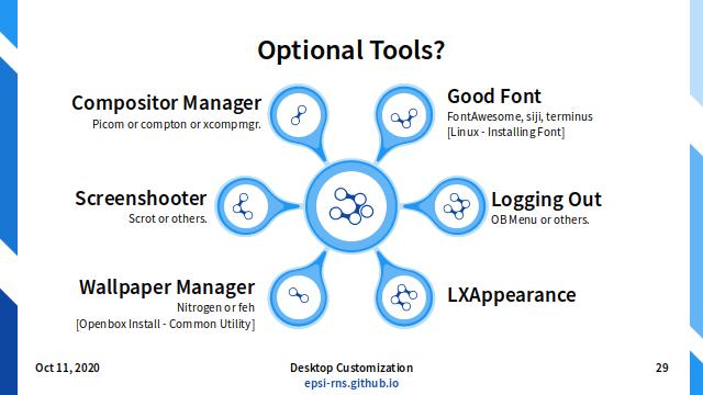Slide - WM: Optional Tools