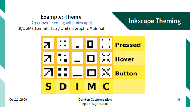 Slide - Stacking: Openbox Inkscape Theming