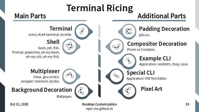 Slide - Terminal: Ricing Parts