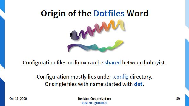 Slide - Dotfiles: Word Origin