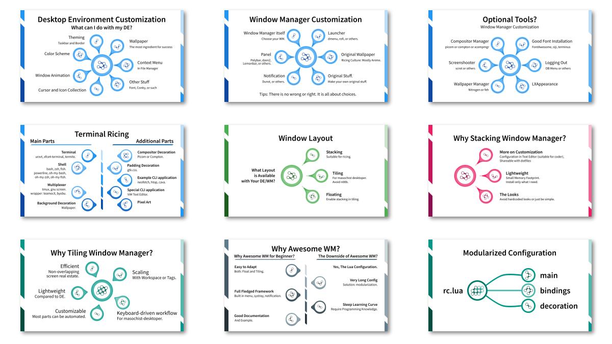 Inkscape Illustration: Desktop Customization