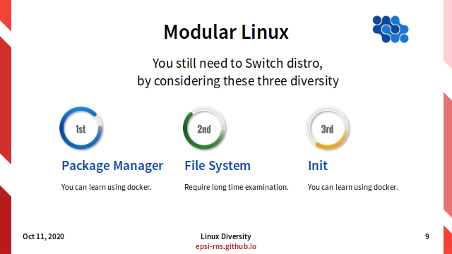 Slide - Modular Linux - Switch Distro