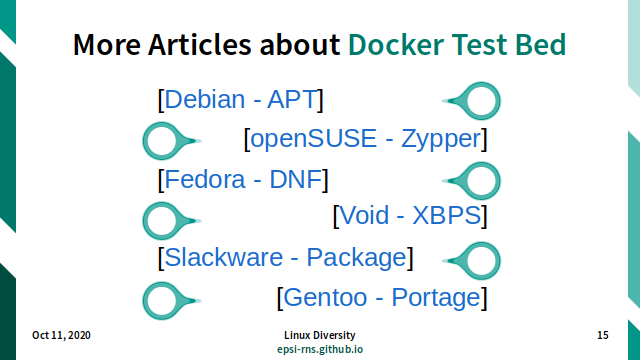 Slide - Package Manager - Docker Test Bed