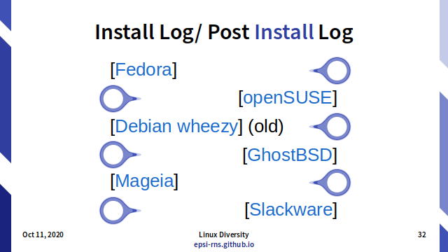 Slide - Switching Distro - Install Log/ Post Install Log