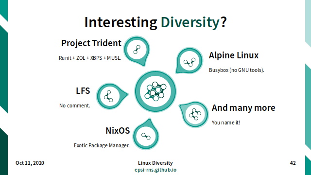 Slide - Interesting Diversity - Example